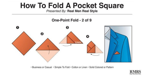 Single Peak Fold Infographic