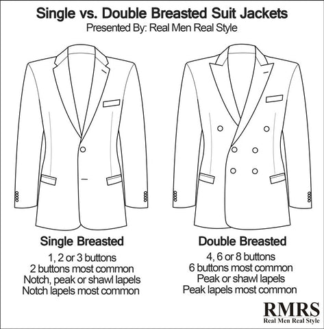 Single vs Double Breasted RealMenRealStyle
