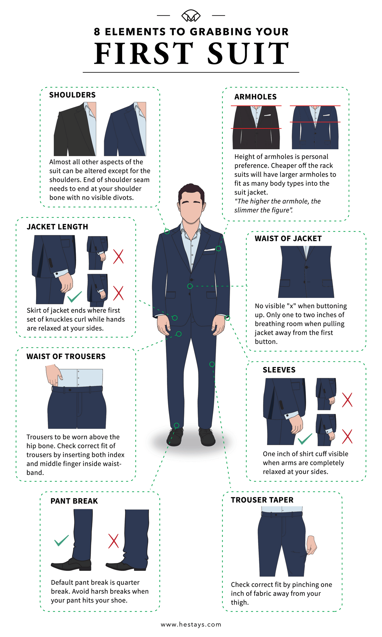 How a Suit Should Fit Infographic
