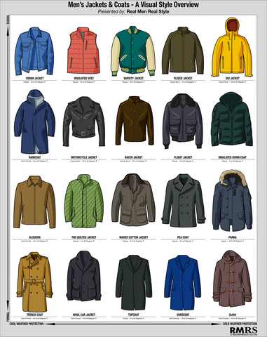 Men's Coat Infographic