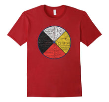 Load image into Gallery viewer, Native American Words Of The Medicine Wheel 1 T-Shirt