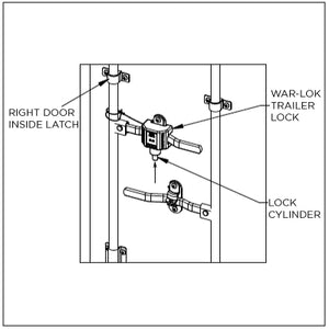 Trailer Door Lock Installation