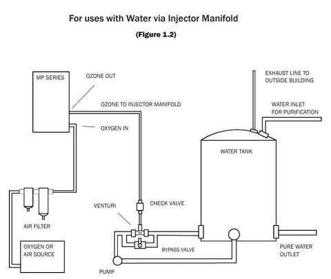mp series schematic diagram water uses via venturi injector method