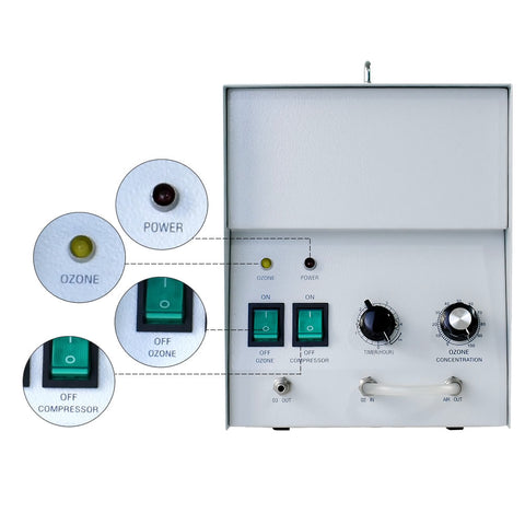 MP Series Ozone Generator Features