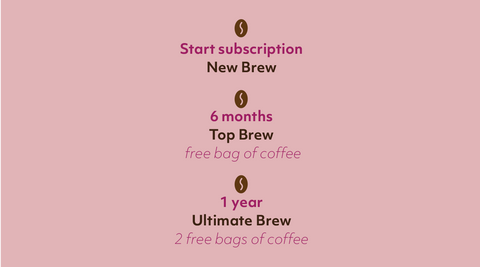 coffee toms subscription loyalty scheme