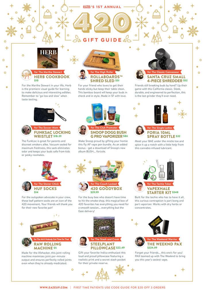 foria, foria spray, eaze discount, 420 friendly, cannabis gift guide