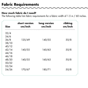 products/fabric-requirements.jpg