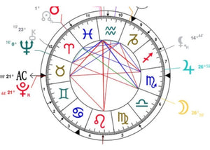 Birth Chart Interpretation/Compatibility Reading - Zodi-Hacks Apparel