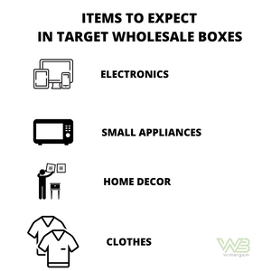 Premium Target Returns Wholesale Box