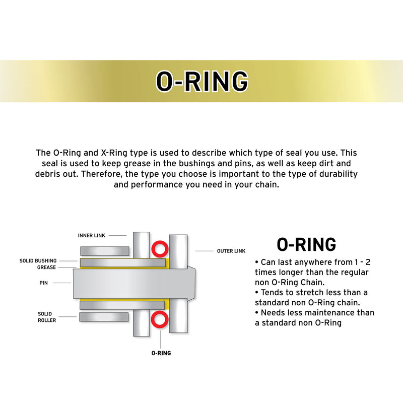 NICHE Drive Chain Premium Non O-Ring High-Tensile with Master Link for