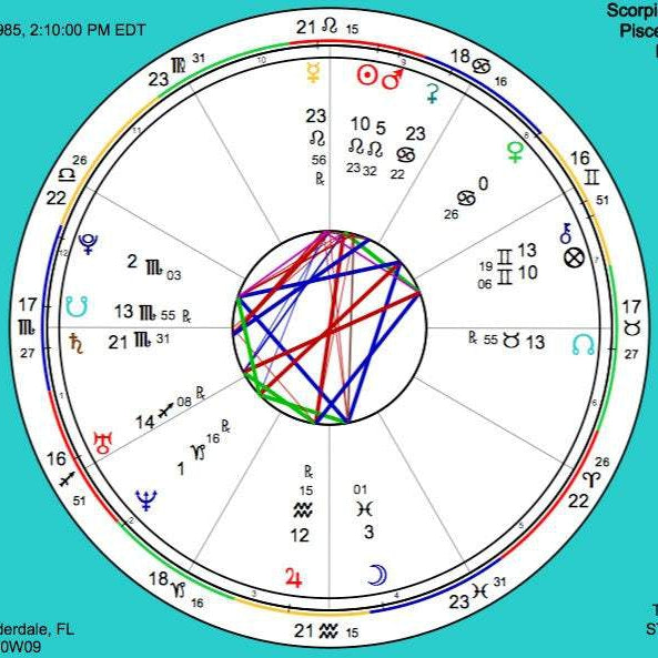 Birth Chart Report
