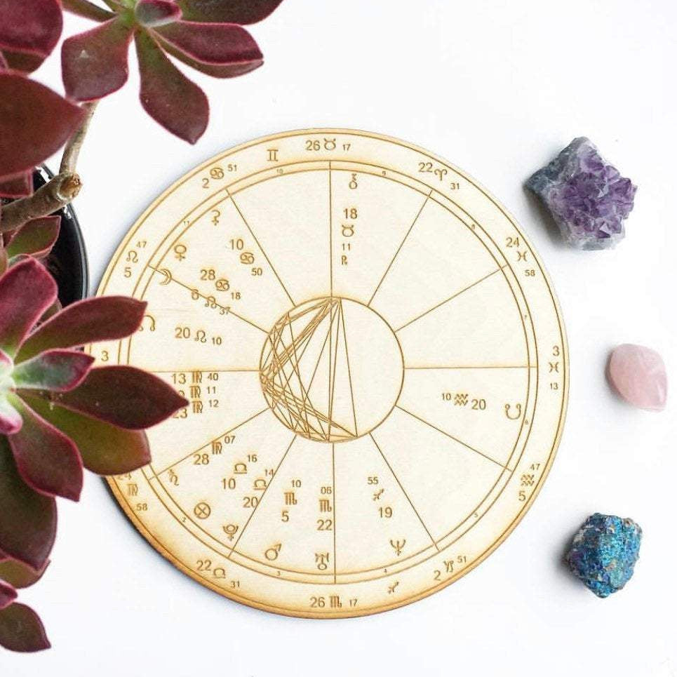 Custom Wood Engraved Astrology Relationship Chart