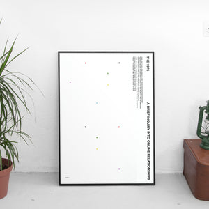 The 1975 - A Brief Inquiry Into Online Relationships Poster - The Fresh Stuff US