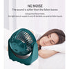 Image of Portable Desk Fan Battery Powered 3 Cooling Speeds 360°Rotatable 5.1 Inch