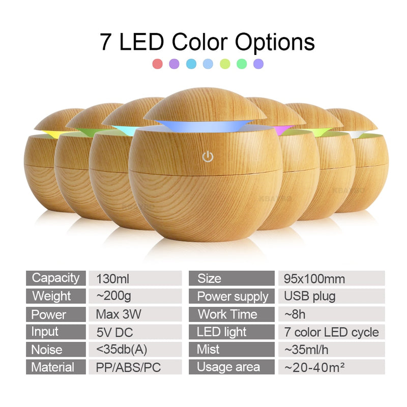 7 Color LED Night Light Aroma Essential Diffuser