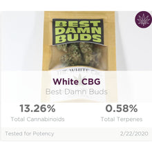 Load image into Gallery viewer, All Natural Hemp Flower - The White CBG