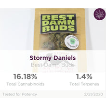 Load image into Gallery viewer, All Natural Hemp Flower - Stormy Daniels