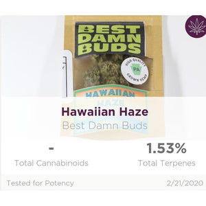 All Natural Hemp Flower - Hawaiian Haze
