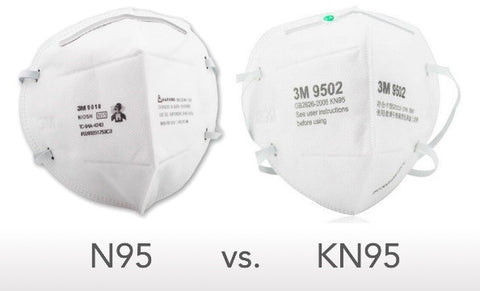 The difference between KN95 and N95 Mask – Jointown Mask – Jointown International