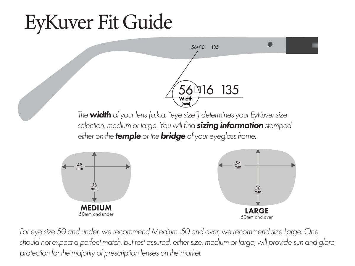 EyKuver fit guide.