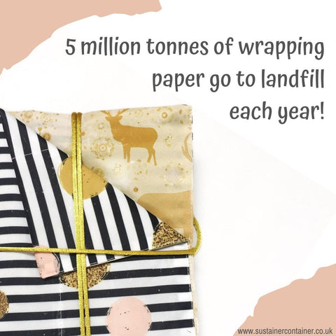 How to have an eco Christmas - rethinking wrapping paper