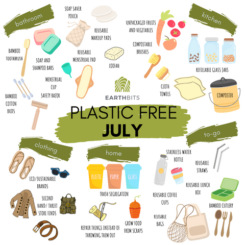 Plastic Free July Tips