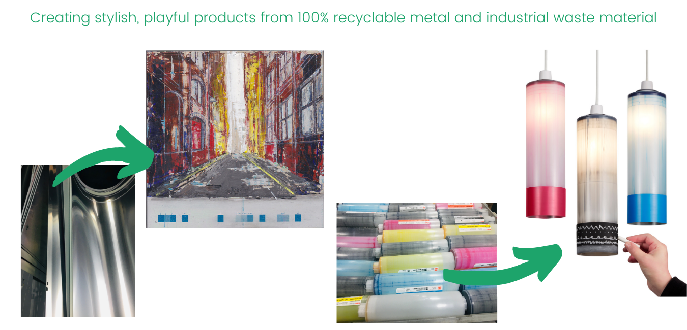 Creating products from waste