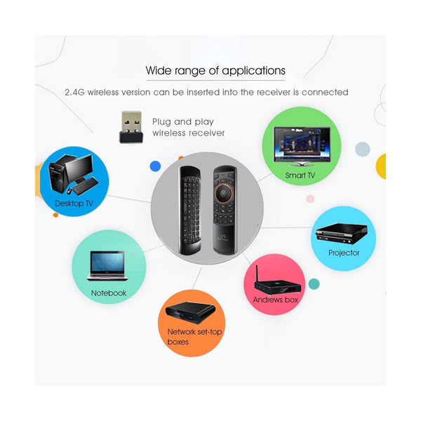 Rii i25 2 4G Fly Air Mouse Wireless Keyboard Combos Remote For Android TV  Box Mini PC Gaming