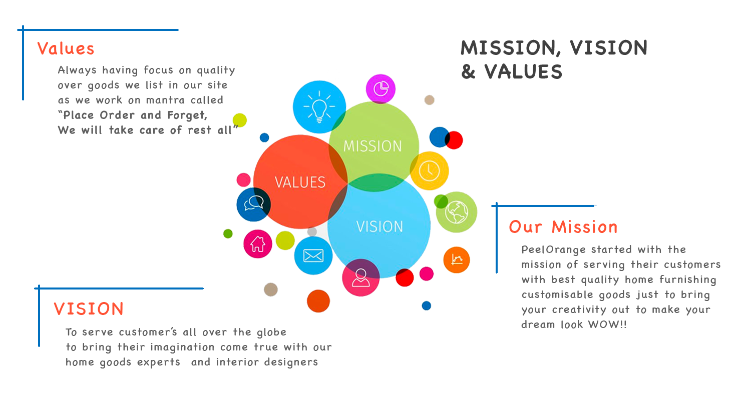 Our Mission Vision nad Values