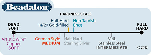 Beadalon Shaping Wire Hardness Scale