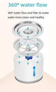 Auto Water Drinker - E-flow Online