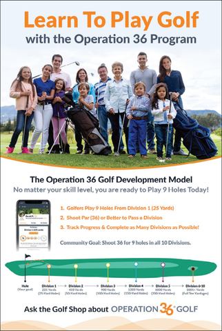 "Learn To Play Golf Poster - 24""x36"""