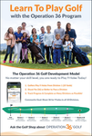 "Learn To Play Golf Poster - 24""x36"" (BULK)"