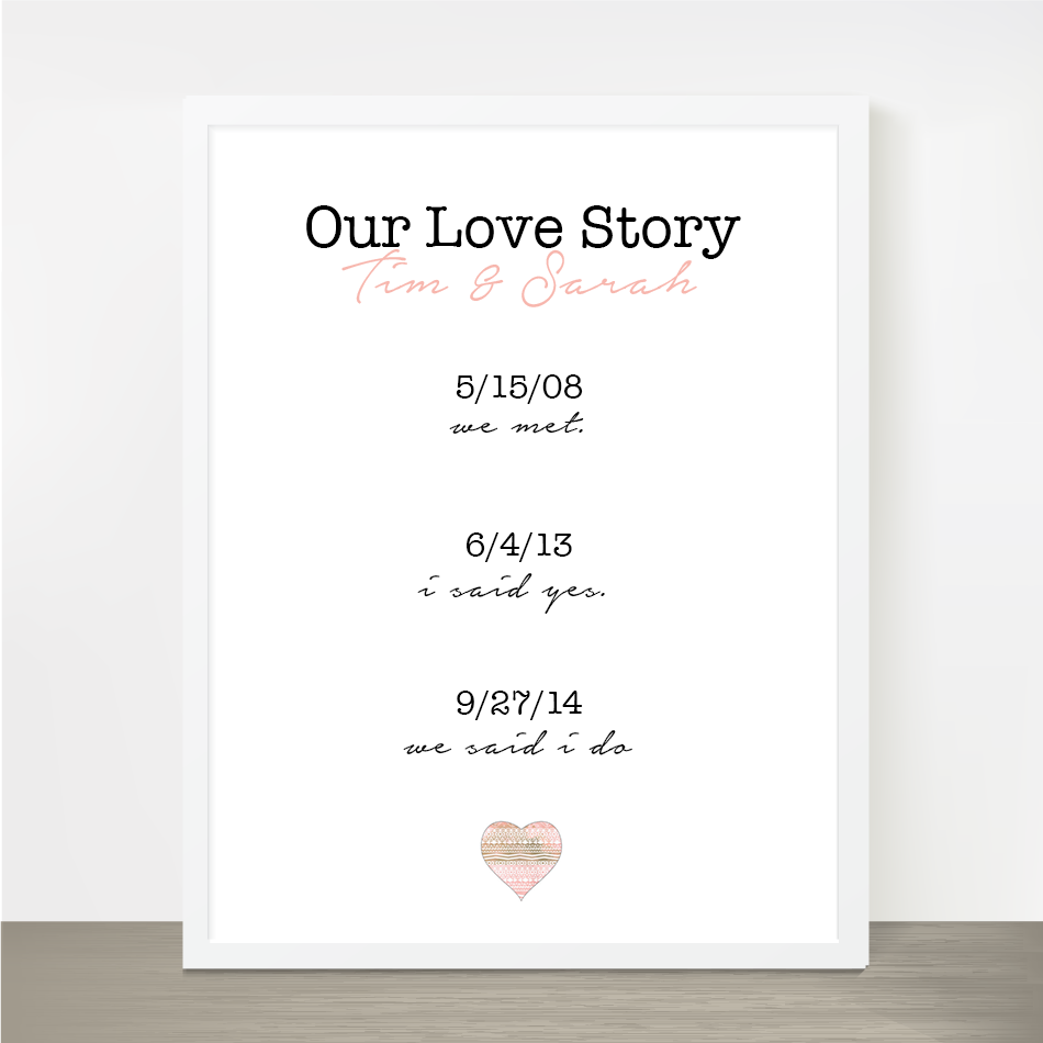 Customizable Love Story Print