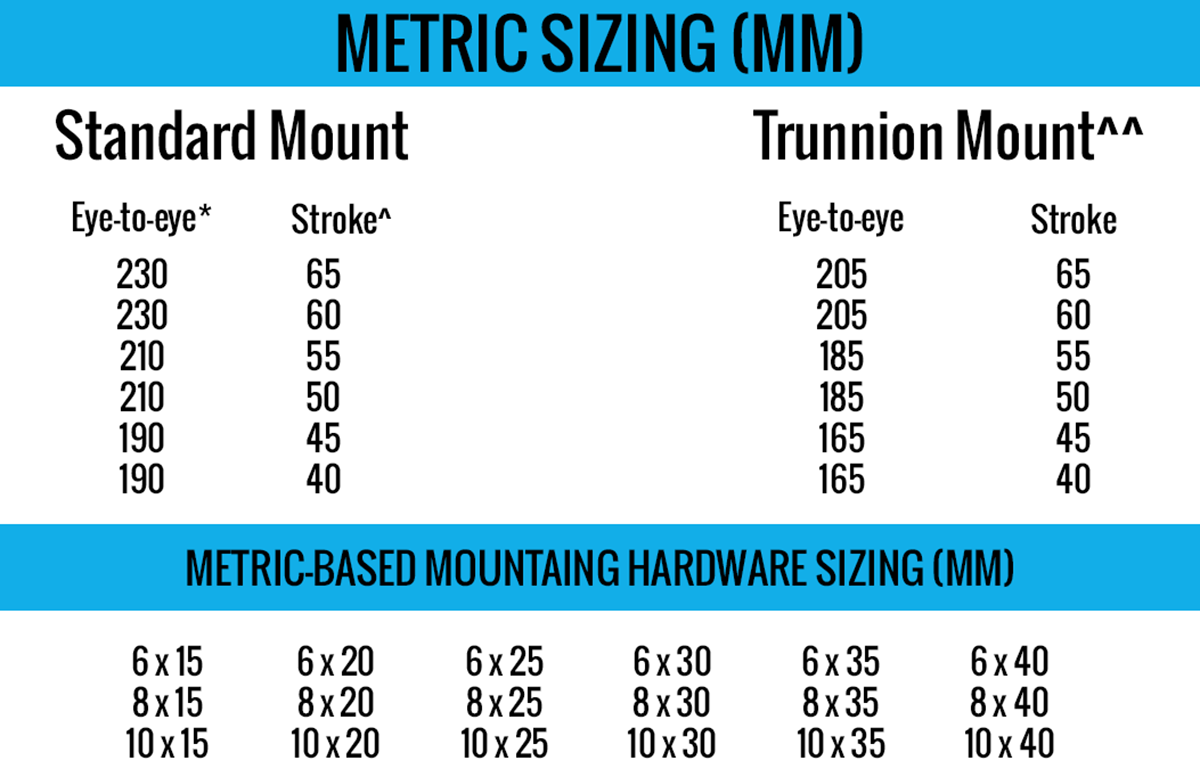 Ultimate Guide Metric Shock Sizing