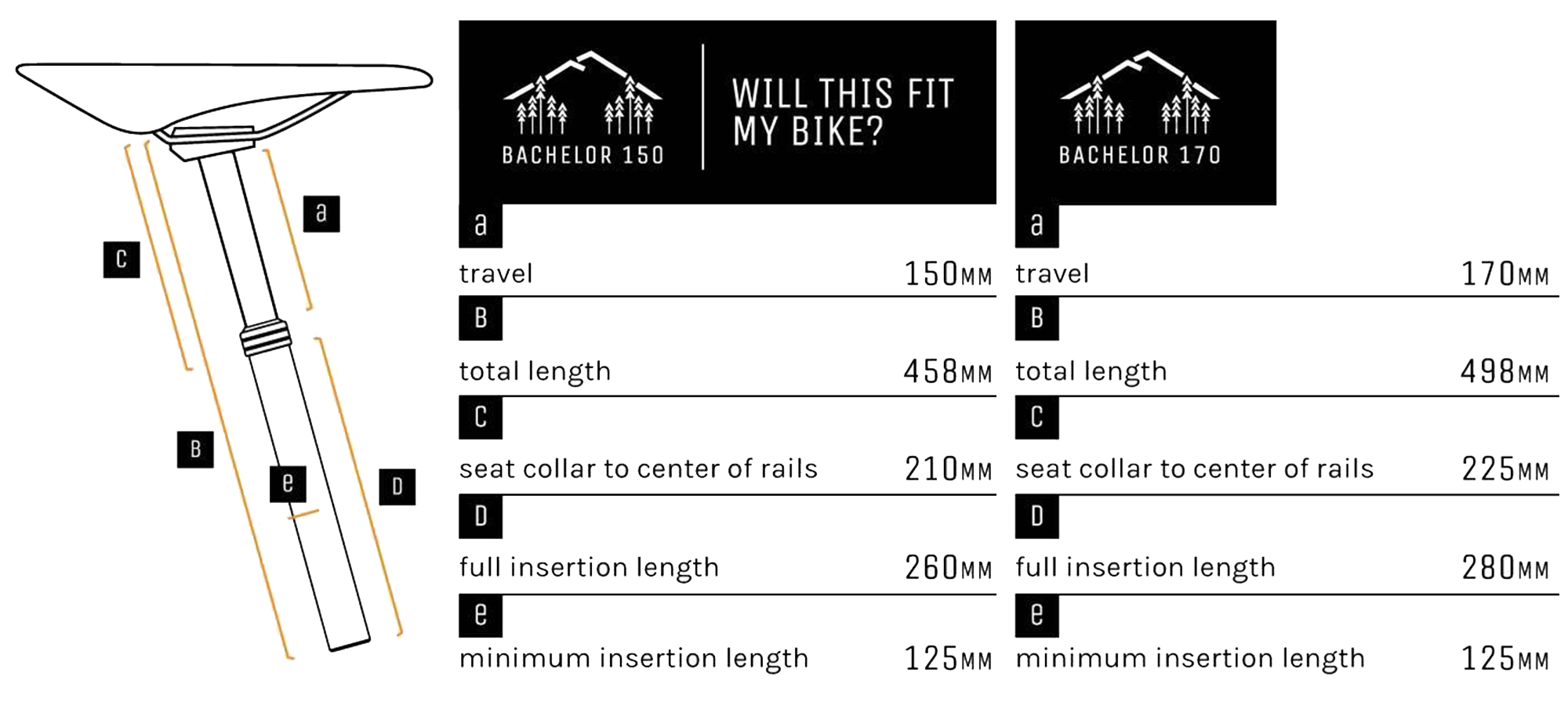 PNW Bachelor Dropper Seatpost Review