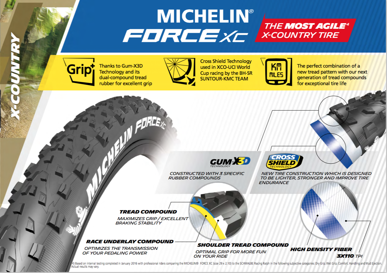 2017 Michelin Mountain Bike Lineup - Four New Tires
