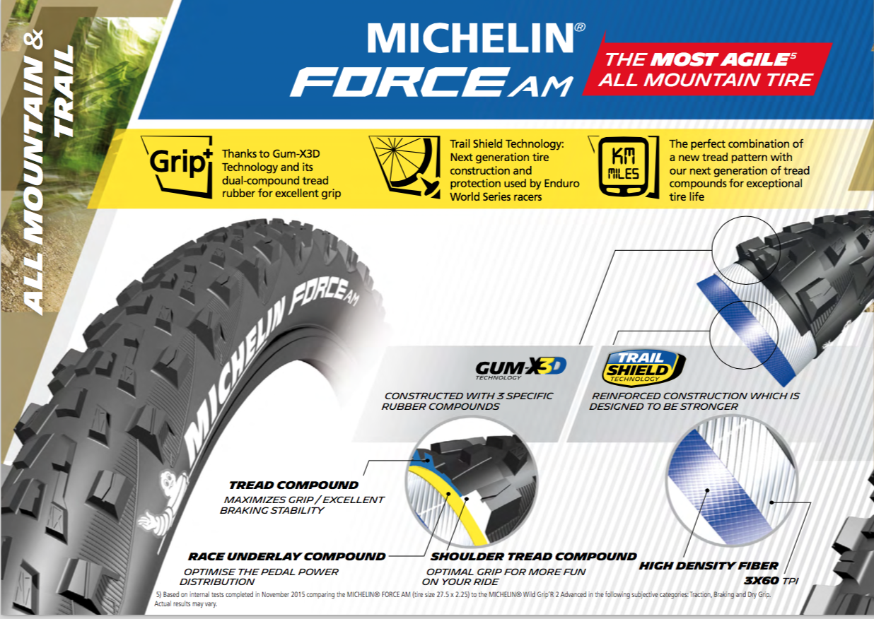 Michelin Force AM Tires Review | Worldwide Cyclery