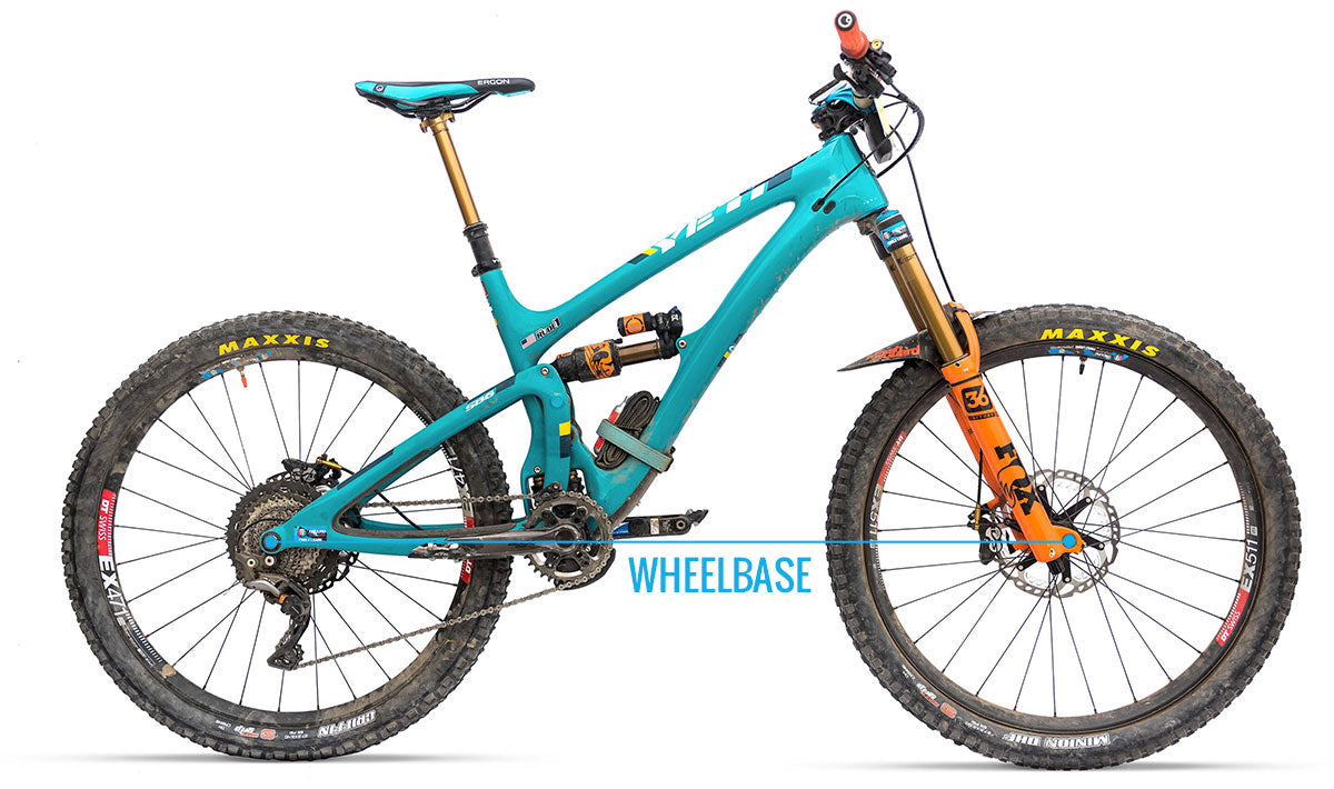 What Size Mountain Bike Frame Do I Need