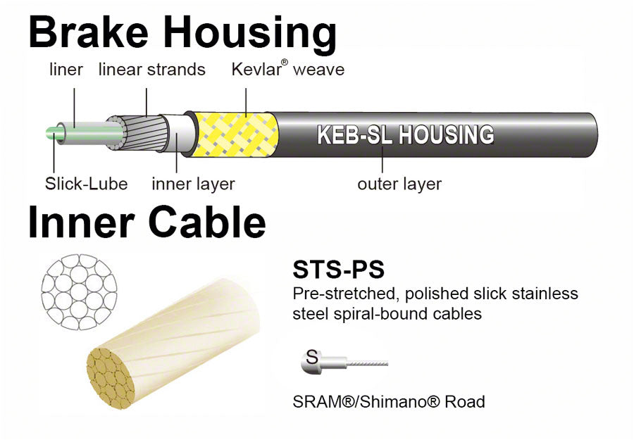 NEW Stainless Steel Pro Bike Cable Set Brake /& Gear Front Rear inners /& outers.