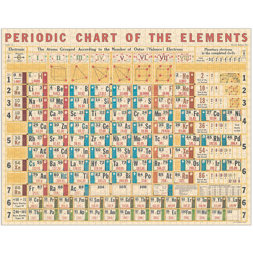 Cavallini Periodic Chart Vintage Jigsaw Puzzle from Indie Edinburgh
