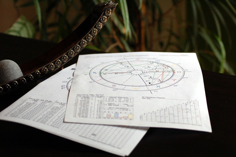 Two Natal Charts + Synastry Reports