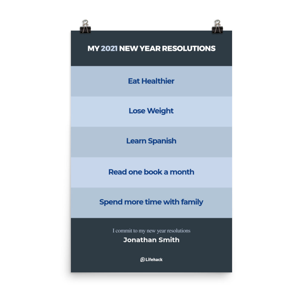 Personalized 2021 New Year Resolutions Poster