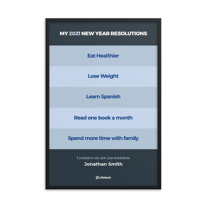 Personalized 2021 New Year Resolutions Framed Poster
