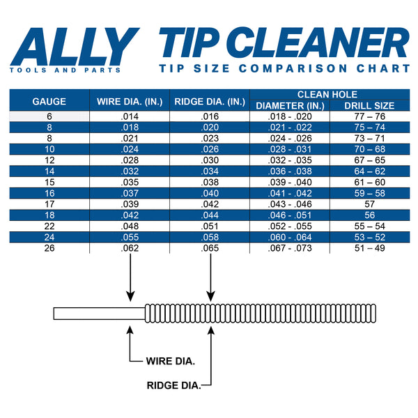Tip Cleaner Size Chart