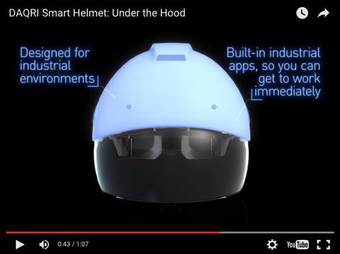 Smart Helmet with Augmented Reality