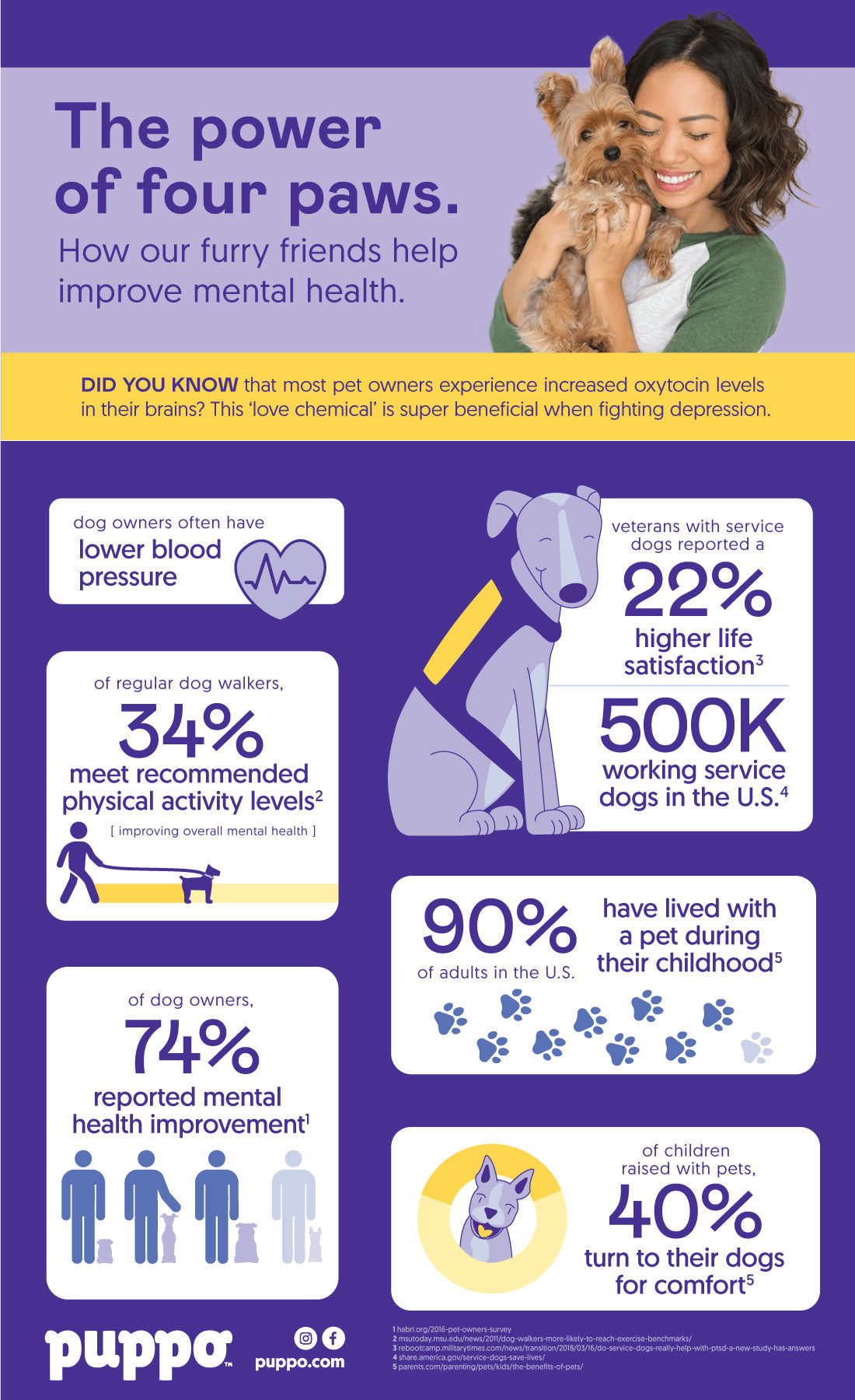 how pets support mental health