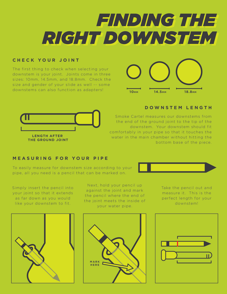 Finding the Right Downstem
