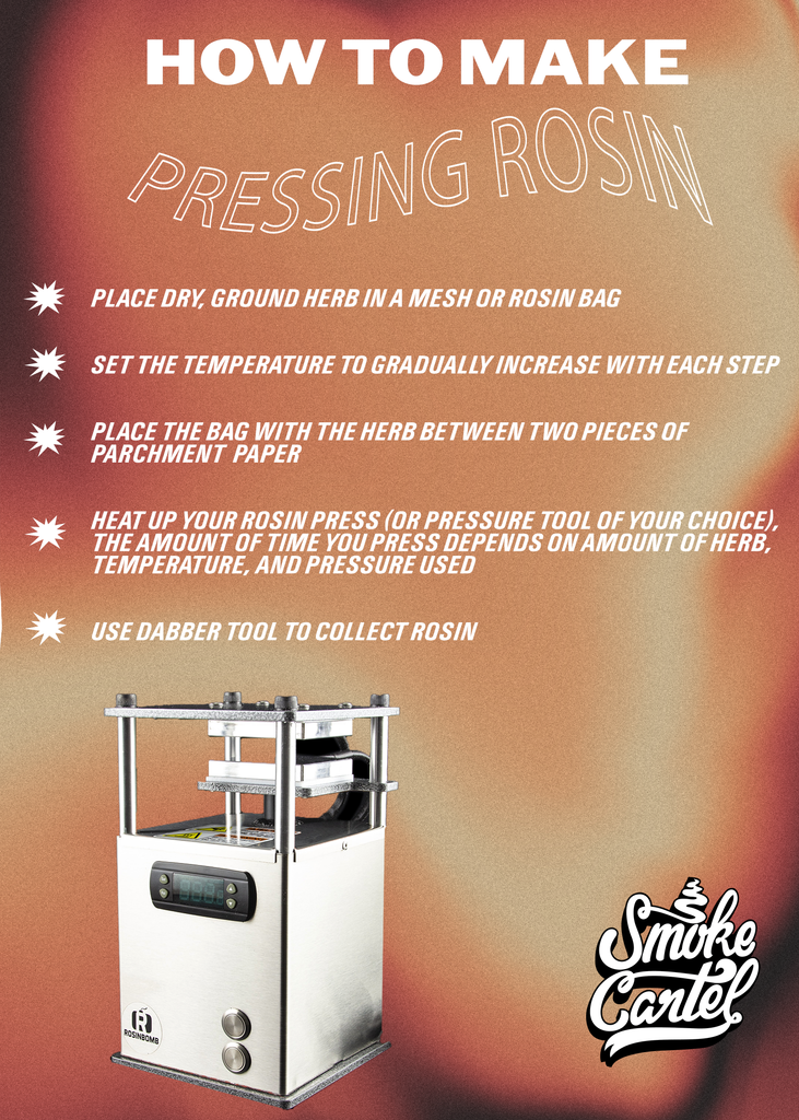 How to make concentrates with a rosin press or flat iron