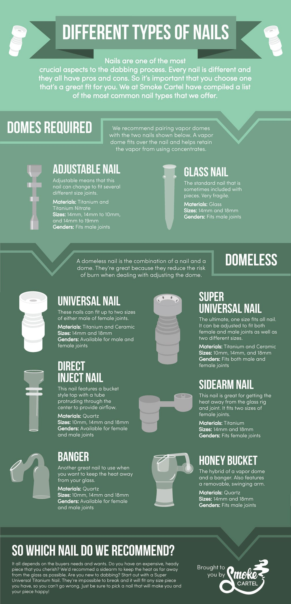 Different types of Concentrate Nails